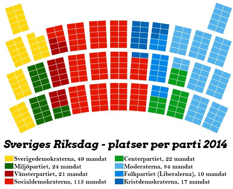 Riksdagsmandat